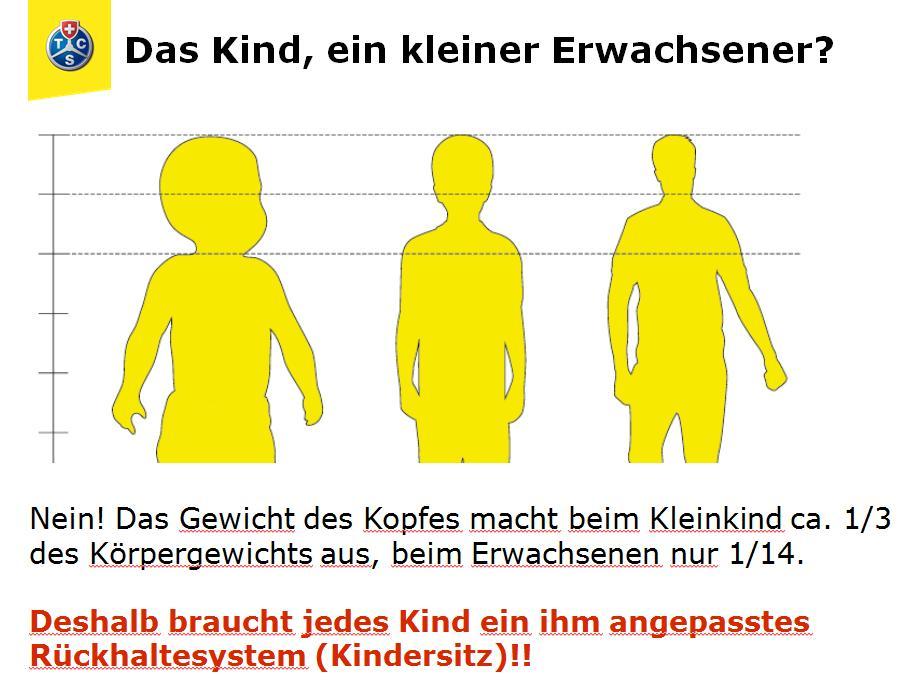 Vergleich_Kopfgroesse_TCS